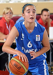 6. Lisa Berkani (France)