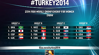 Draw results 2014 FIBA World Championship for Women
